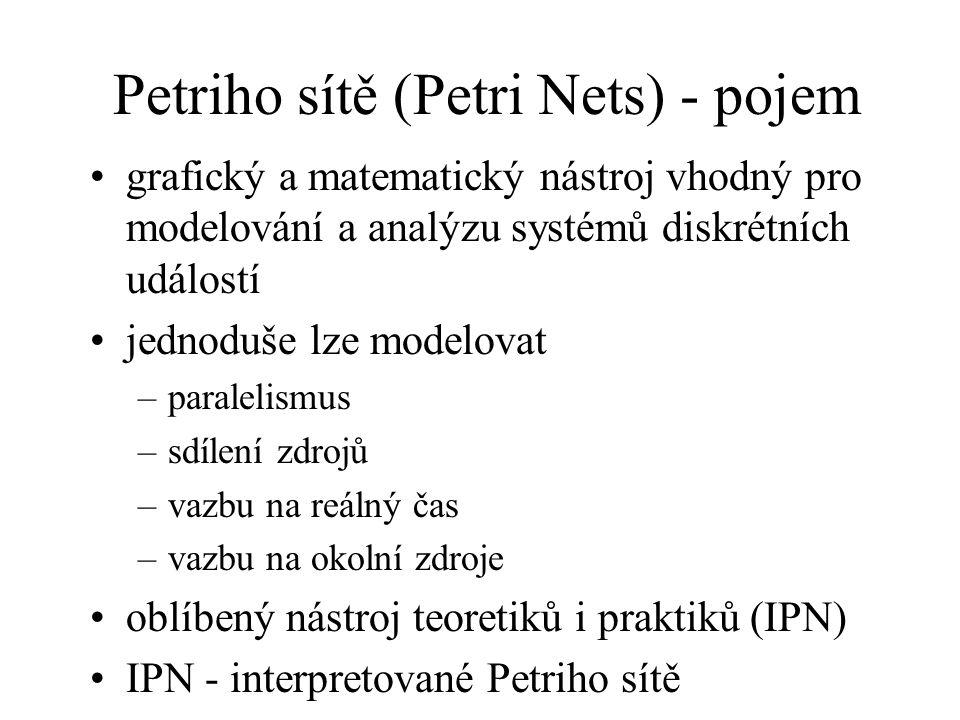 Petriho sítě (Petri Nets) - pojem grafický a matematický nástroj vhodný pro modelování a analýzu systémů diskrétních událostí jednoduše lze modelovat