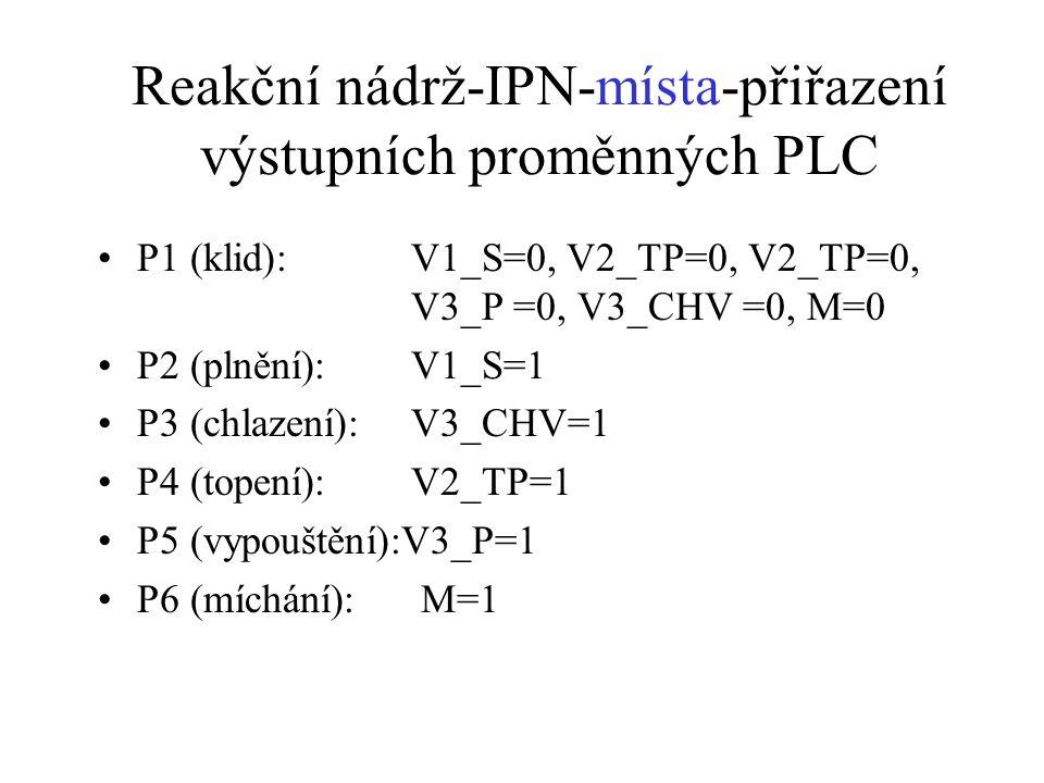 Reakční nádrž-IPN-místa-přiřazení výstupních proměnných PLC P1 (klid):V1_S=0, V2_TP=0, V2_TP=0, V3_P =0, V3_CHV =0, M=0 P2 (plnění): V1_S=1 P3 (chlaze