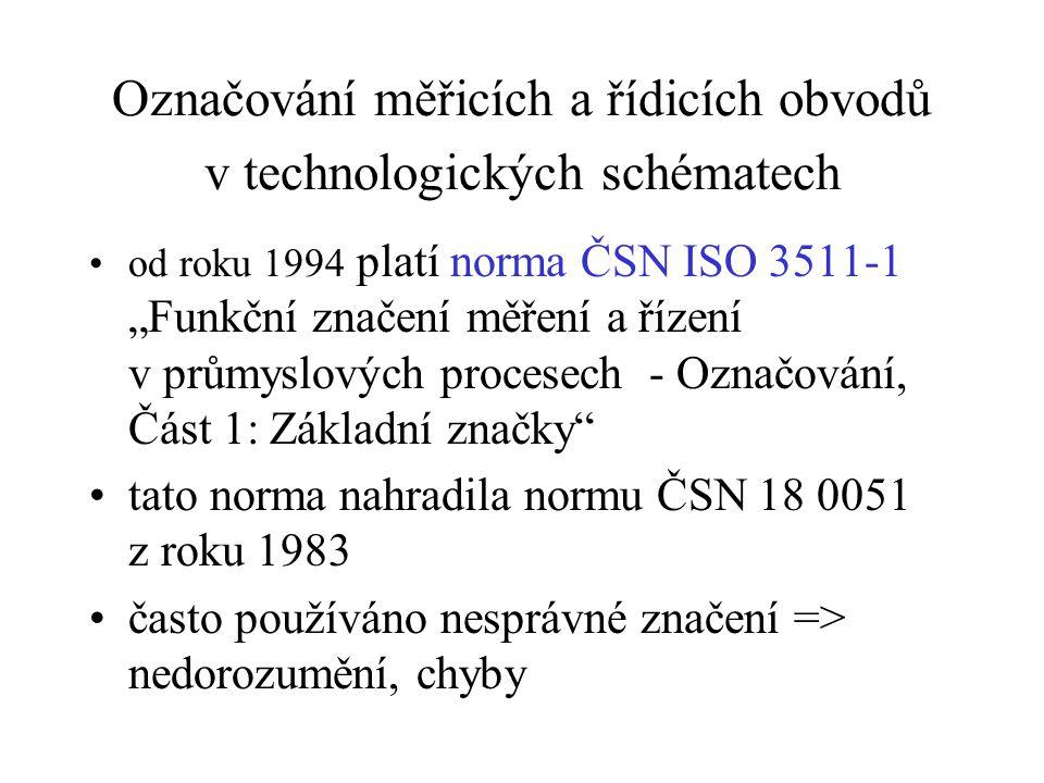 Značky přístrojů a akčních členů Označení se skládá z těchto údajů grafických značek přístrojů, regulačních orgánů a jejich pohonů písmenného kódu číselného označení