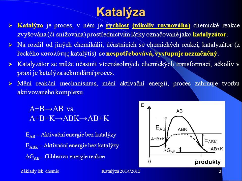 Základy lék. chemieKatalýza 2014/20153Katalýza  Katalýza je proces, v něm je rychlost (nikoliv rovnováha) chemické reakce zvyšována (či snižována) pr