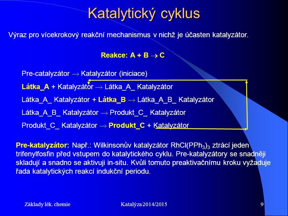 Základy lék. chemieKatalýza 2014/20159 Katalytický cyklus Výraz pro vícekrokový reakční mechanismus v nichž je účasten katalyzátor. Pre-catalyzátor 