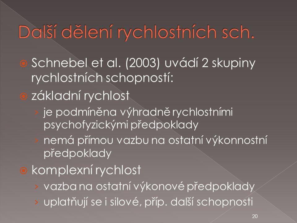 20  Schnebel et al. (2003) uvádí 2 skupiny rychlostních schopností:  základní rychlost › je podmíněna výhradně rychlostními psychofyzickými předpokl