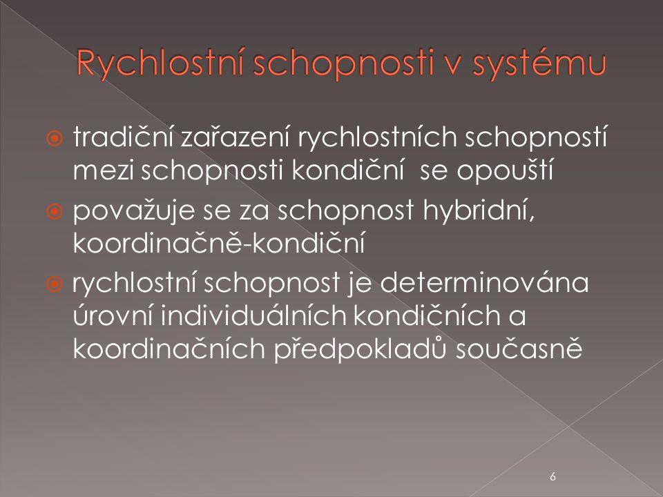 6  tradiční zařazení rychlostních schopností mezi schopnosti kondiční se opouští  považuje se za schopnost hybridní, koordinačně-kondiční  rychlost