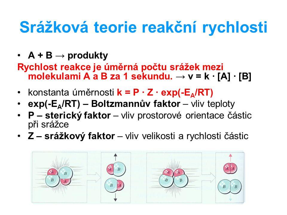 Srážková teorie reakční rychlosti A + B → produkty Rychlost reakce je úměrná počtu srážek mezi molekulami A a B za 1 sekundu. → v = k · [A] · [B] kons