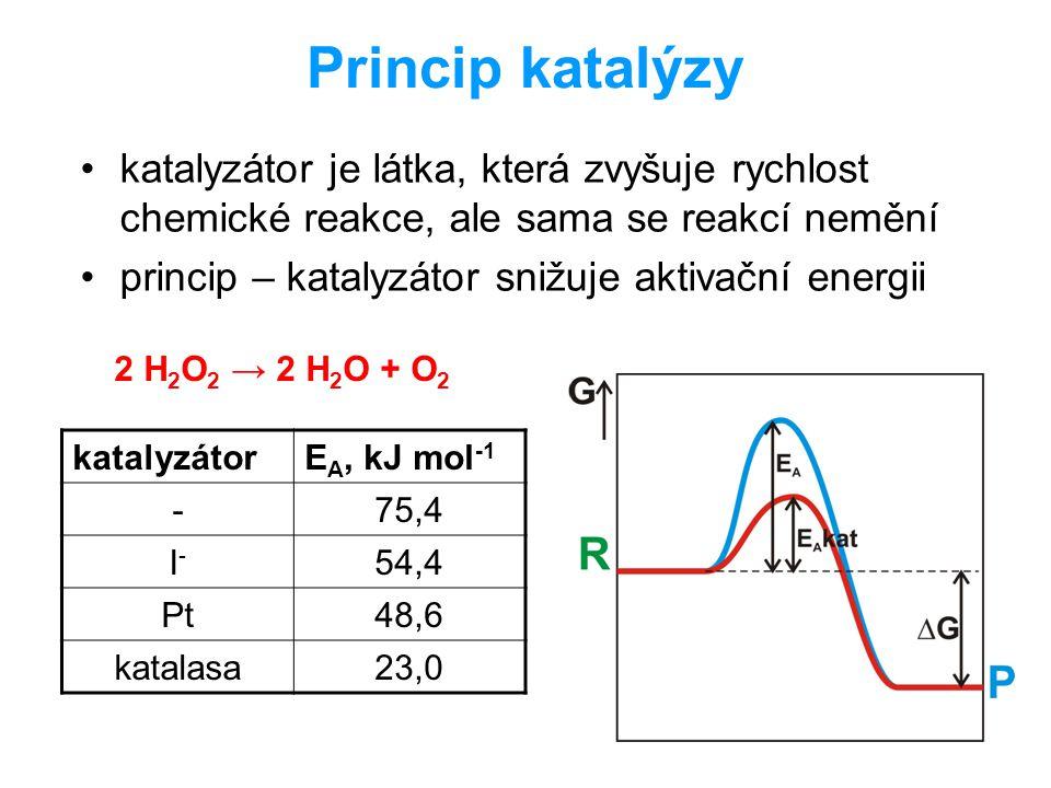 Princip katalýzy katalyzátor je látka, která zvyšuje rychlost chemické reakce, ale sama se reakcí nemění princip – katalyzátor snižuje aktivační energ
