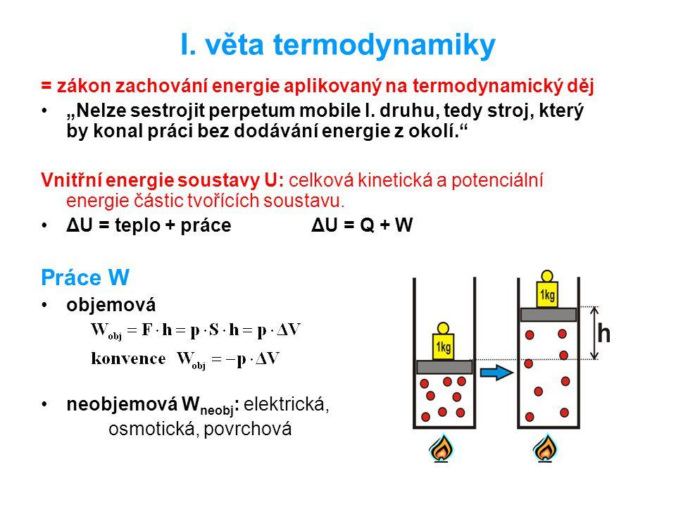 Reakční teplo - Ethalpie ΔH Reakční teplo vyměněné soustavou při konstantním tlaku = enthalpie H ΔH = ΔU + p ΔV ΔH < 0 exotermický děj – soustava teplo uvolňuje do okolí C 2 H 2 (g) + 5/2O 2 (g) → 2CO 2 (g) + H 2 O (l) ΔH -1.301 kJ/mol ΔH > 0 endotermický děj – soustava teplo odebírá z okolí CaCO 3 (s) → CaO (s) + CO 2 (g) ΔH 177,5 kJ/mol Každému chemickému a fyzikálnímu ději přísluší určitá ΔH (tabelována v tabulkách).
