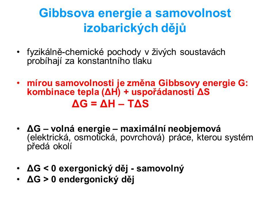 ΔG a chemická rovnováha Soustava samovolně dospěje do stavu chemické rovnováhy: je to takový stav soustavy, v němž se nemění její složení i když v ní probíhají chemické děje – dynamická rovnováha Rovnováha je charakterizována rovnovážnou konstantou K rov aA + bB ↔ cC + dD rovnovážné složení reakční směsi přímo souvisí s ΔG ΔG = ΔG 0 + RT lnK – aktuální nerovnovážné složení v rovnováze má systém minimum volné energie → ΔG = 0 ΔG 0 = -RT lnK rov