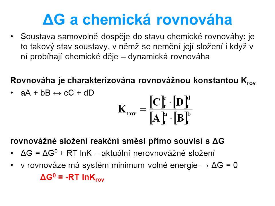 ΔG a chemická rovnováha Soustava samovolně dospěje do stavu chemické rovnováhy: je to takový stav soustavy, v němž se nemění její složení i když v ní