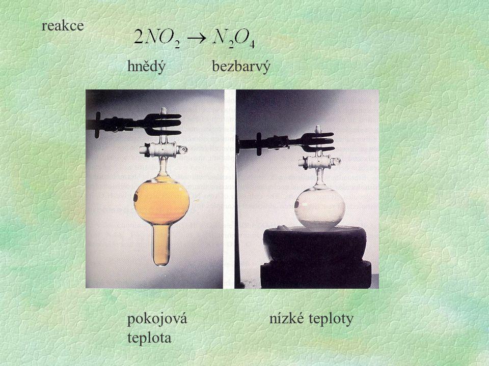 poločas reakce 2.řádu – závislost na koncentraci: poločas reakce u reakcí 2.