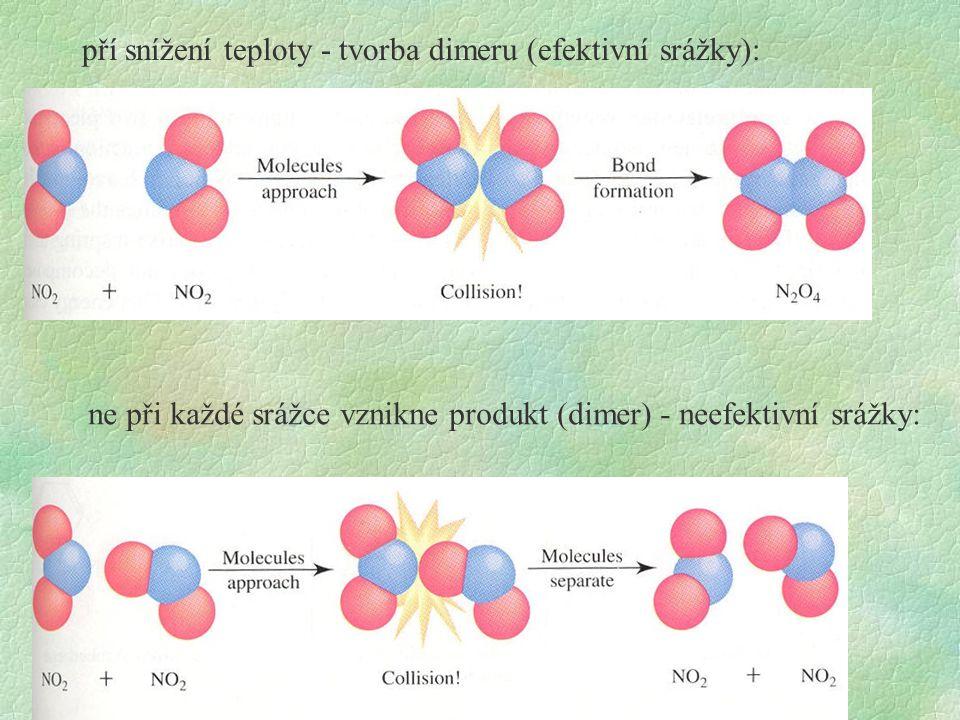 okamžitá rychlost nezávisí na počtu molů (koncentraci) produktů závisí na počtu molů (koncentraci) výchozích látek pro reakci: je závislost rychlosti na koncetraci výchozích látek dána vztahem: k = rychlostní konstanta x,y - řády reakce vzhledem ke složkám A,B lze zjistit pouze experimentem (měřením závisloti v na koncentraci) x + y = řád reakce