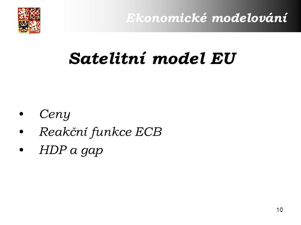 10 Satelitní model EU Ekonomické modelování Ceny Reakční funkce ECB HDP a gap