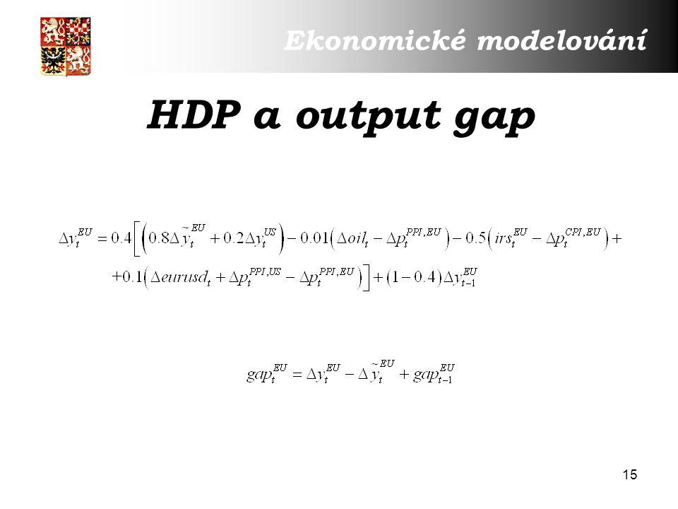 15 HDP a output gap Ekonomické modelování