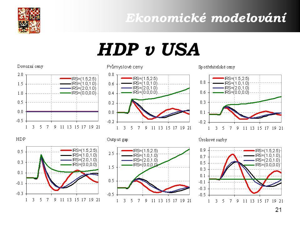21 HDP v USA Ekonomické modelování