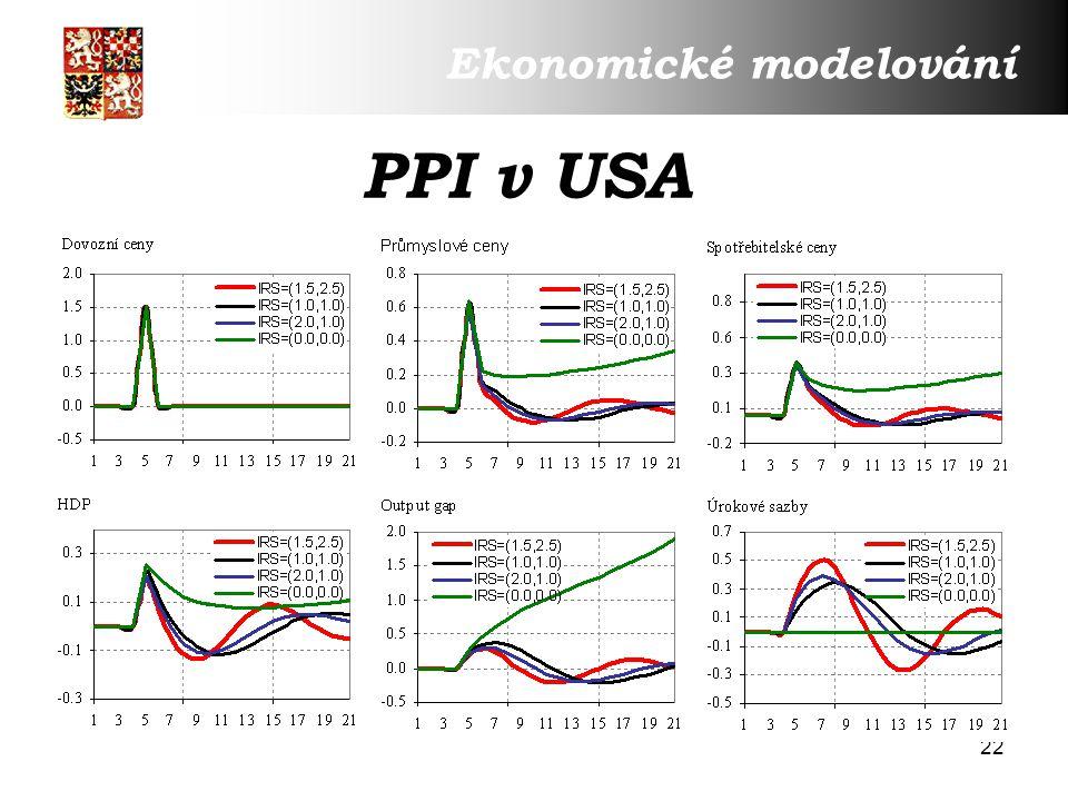 22 PPI v USA Ekonomické modelování