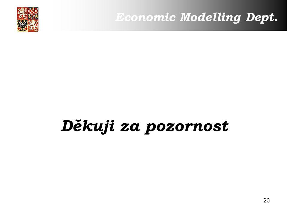 23 Děkuji za pozornost Economic Modelling Dept.