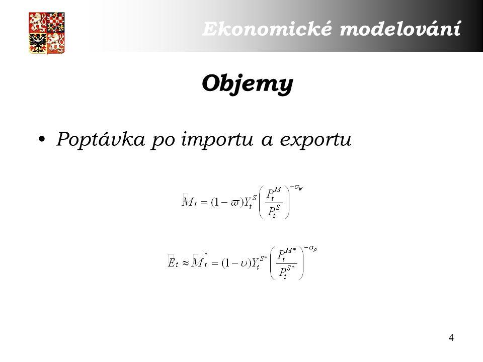 4 Objemy Ekonomické modelování Poptávka po importu a exportu