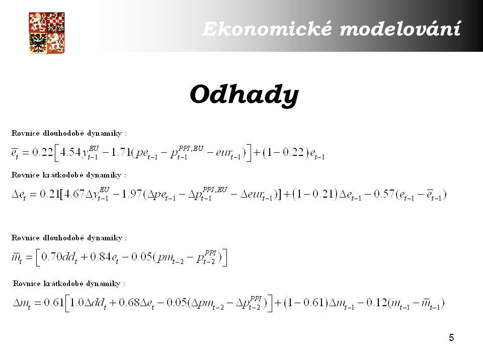 6 Ceny v zahraničním obchodě Rothembergův model Ekonomické modelování