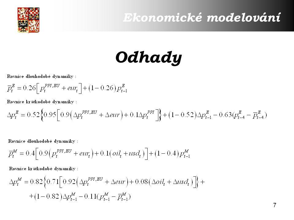 18 Simulace Proměnné: Růst ceny ropy…[ 50% ] Depreciace EUR/USD… [ 5% ] Akcelerace HDP v USA… [ 5% ] Akcelerace PPI v USA… [ 5% ] Reakce funkce ECB: (CPI,GAP)=(1.5, 2.5) (CPI,GAP)=(1.0, 1.0) (CPI,GAP)=(2.0, 1.0) (CPI,GAP)=(0.0, 0.0) Ekonomické modelování