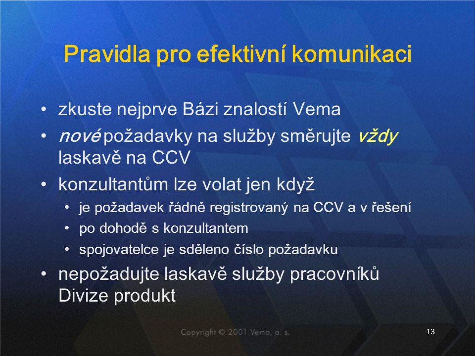 13 Pravidla pro efektivní komunikaci zkuste nejprve Bázi znalostí Vema nové požadavky na služby směrujte vždy laskavě na CCV konzultantům lze volat jen když je požadavek řádně registrovaný na CCV a v řešení po dohodě s konzultantem spojovatelce je sděleno číslo požadavku nepožadujte laskavě služby pracovníků Divize produkt
