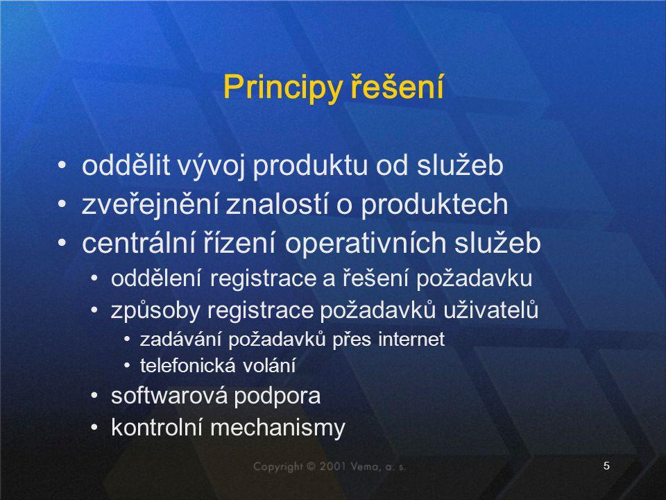 5 Principy řešení oddělit vývoj produktu od služeb zveřejnění znalostí o produktech centrální řízení operativních služeb oddělení registrace a řešení požadavku způsoby registrace požadavků uživatelů zadávání požadavků přes internet telefonická volání softwarová podpora kontrolní mechanismy