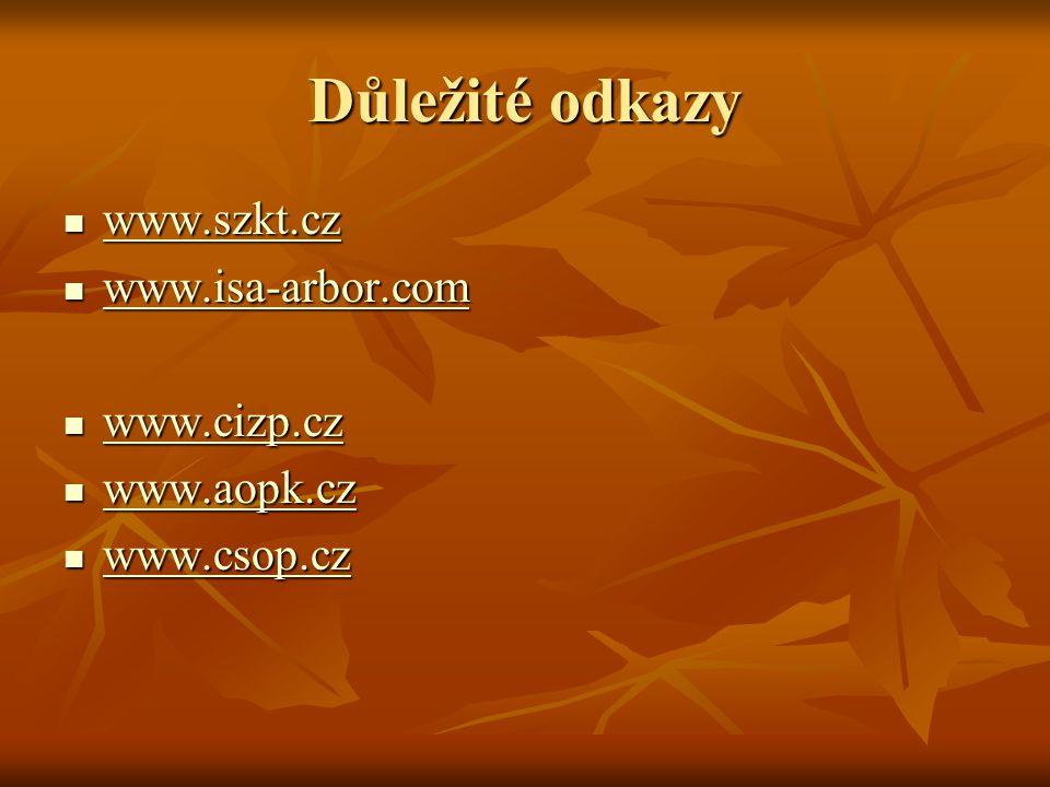 Důležité odkazy www.szkt.cz www.szkt.cz www.szkt.cz www.isa-arbor.com www.isa-arbor.com www.isa-arbor.com www.cizp.cz www.cizp.cz www.cizp.cz www.aopk.cz www.aopk.cz www.aopk.cz www.csop.cz www.csop.cz www.csop.cz