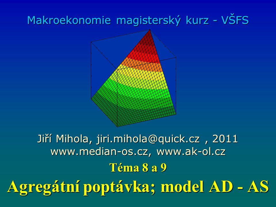 Agregátní poptávka; model AD - AS Makroekonomie magisterský kurz - VŠFS Jiří Mihola, jiri.mihola@quick.cz, 2011 www.median-os.cz, www.ak-ol.cz Téma 8
