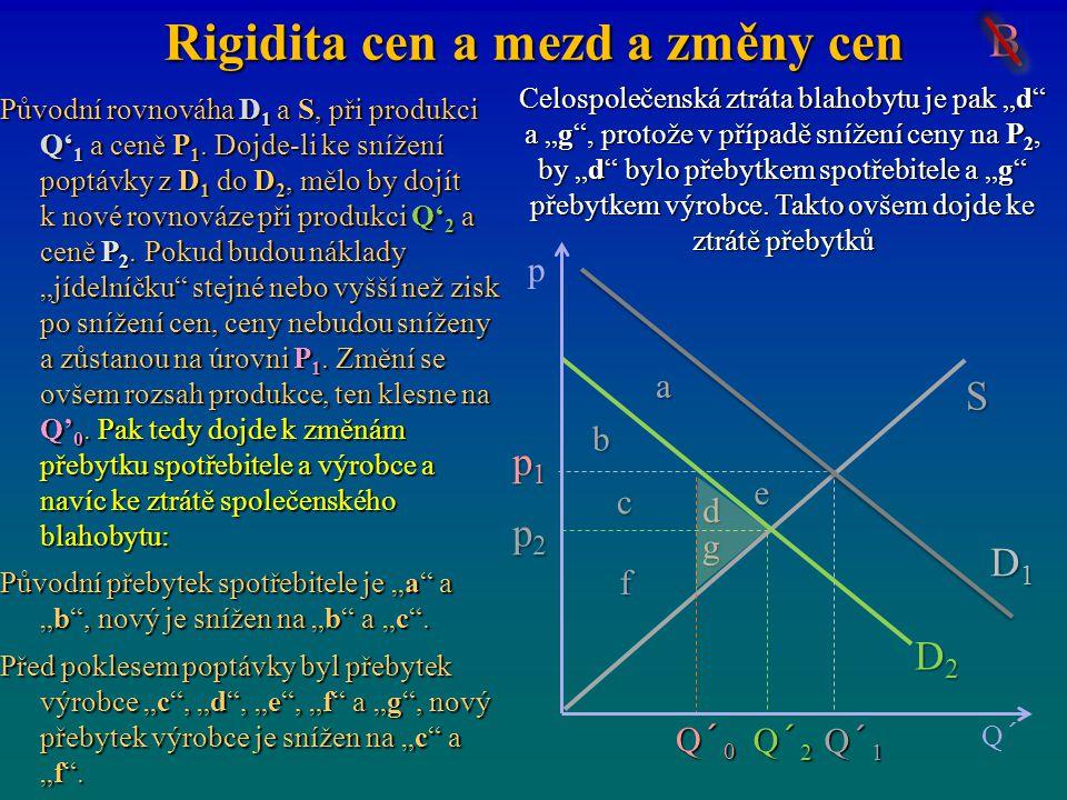 Původní rovnováha D 1 a S, při produkci Q' 1 a ceně P 1. Dojde-li ke snížení poptávky z D 1 do D 2, mělo by dojít k nové rovnováze při produkci Q' 2 a
