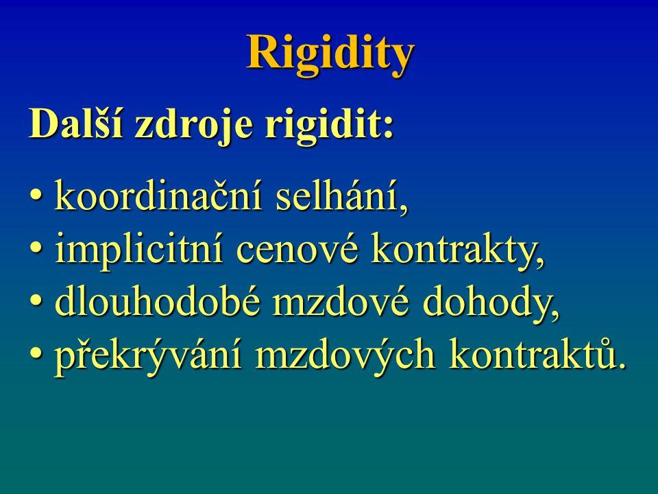 Rigidity Další zdroje rigidit: koordinační selhání, koordinační selhání, implicitní cenové kontrakty, implicitní cenové kontrakty, dlouhodobé mzdové d