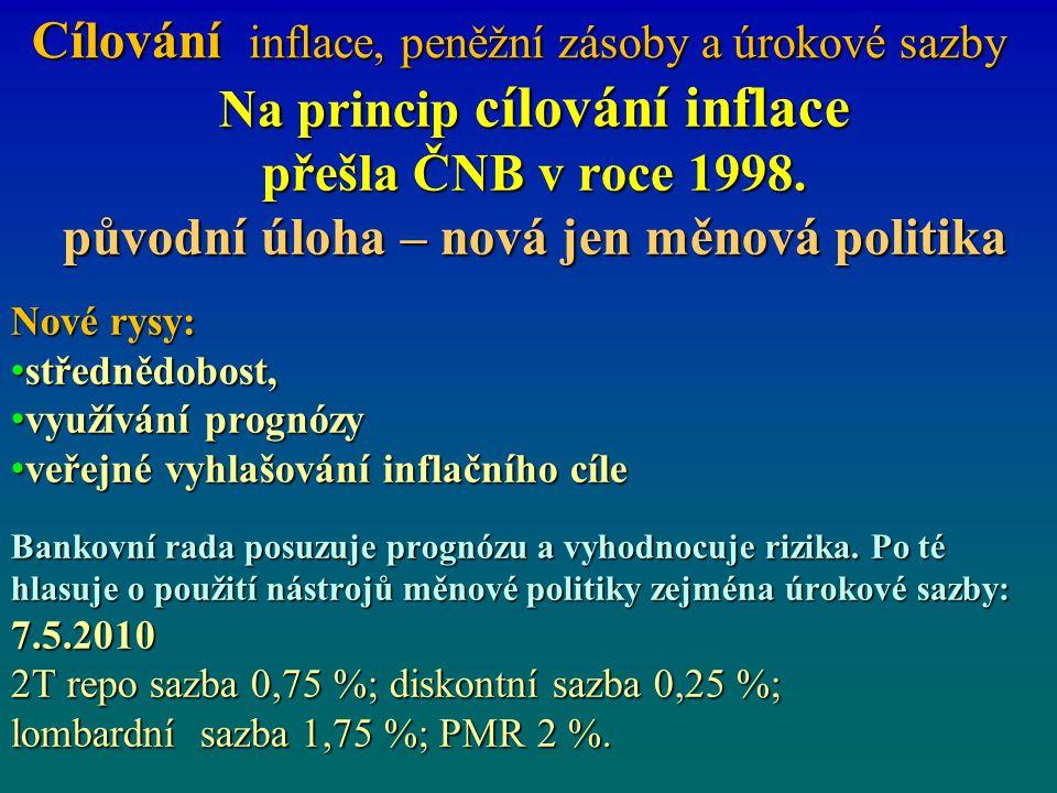 Na princip cílování inflace přešla ČNB v roce 1998. původní úloha – nová jen měnová politika Nové rysy: střednědobost, střednědobost, využívání prognó