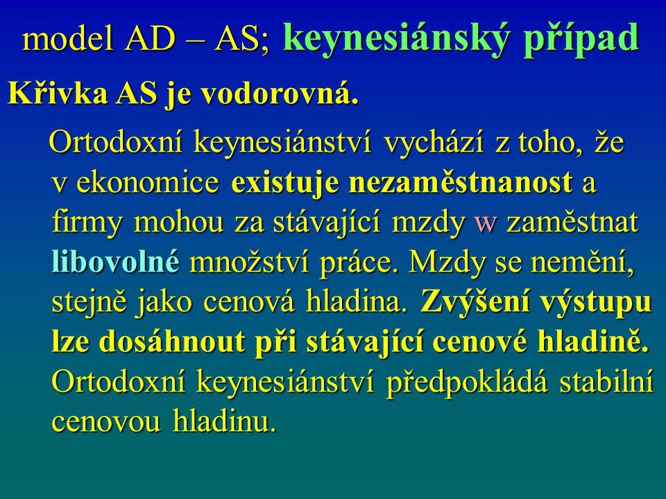 model AD – AS; keynesiánský případ Křivka AS je vodorovná. Ortodoxní keynesiánství vychází z toho, že v ekonomice existuje nezaměstnanost a firmy moho