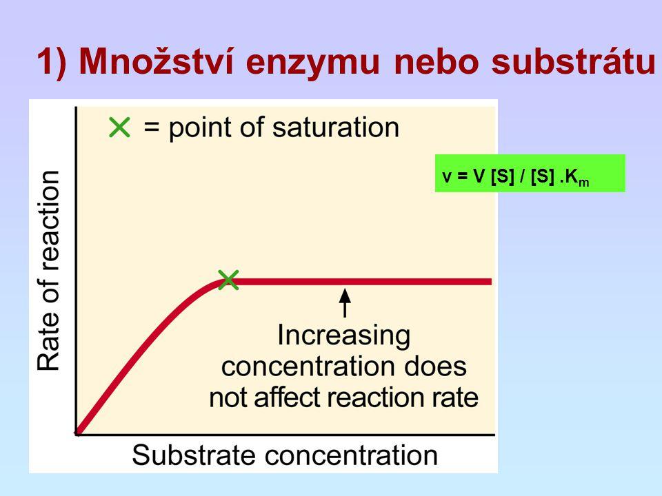 1) Množství enzymu nebo substrátu v = V [S] / [S].K m