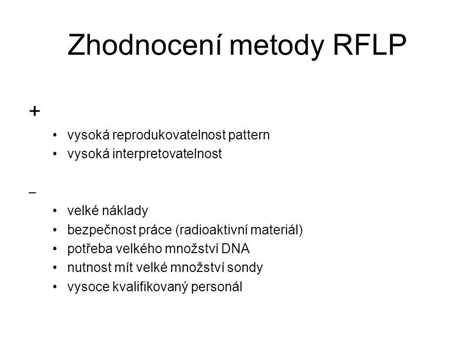 Zhodnocení metody RFLP + vysoká reprodukovatelnost pattern vysoká interpretovatelnost – velké náklady bezpečnost práce (radioaktivní materiál) potřeba