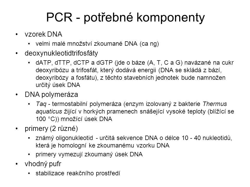 PCR - potřebné komponenty vzorek DNA velmi malé množství zkoumané DNA (ca ng) deoxynukleotidtrifosfáty dATP, dTTP, dCTP a dGTP (jde o báze (A, T, C a