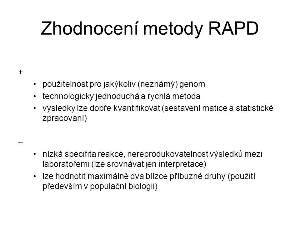 Zhodnocení metody RAPD + použitelnost pro jakýkoliv (neznámý) genom technologicky jednoduchá a rychlá metoda výsledky lze dobře kvantifikovat (sestave