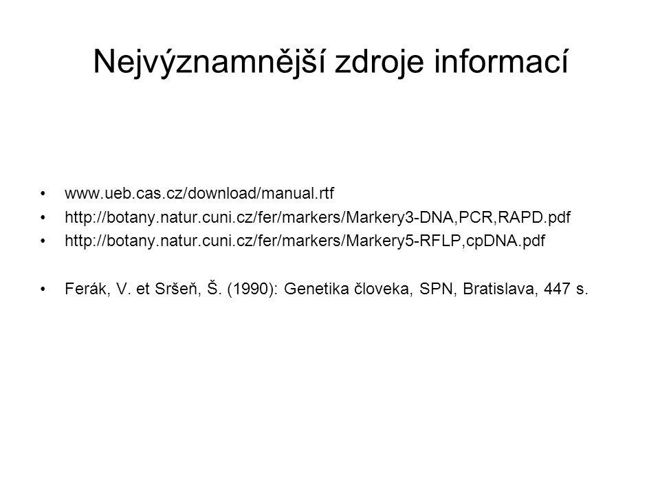 Nejvýznamnější zdroje informací www.ueb.cas.cz/download/manual.rtf http://botany.natur.cuni.cz/fer/markers/Markery3-DNA,PCR,RAPD.pdf http://botany.nat