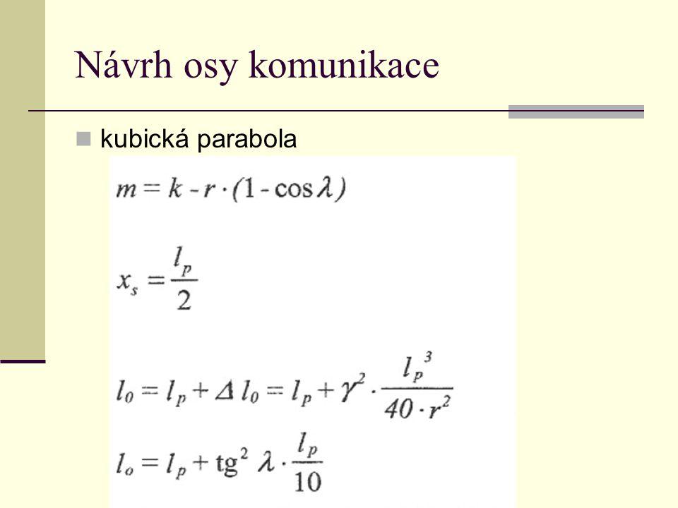 Návrh osy komunikace kubická parabola