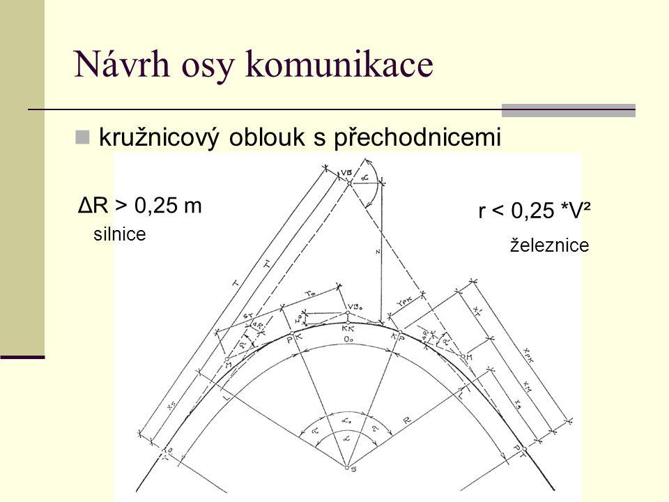 Návrh osy komunikace kružnicový oblouk s přechodnicemi ΔR > 0,25 m r < 0,25 *V² silnice železnice