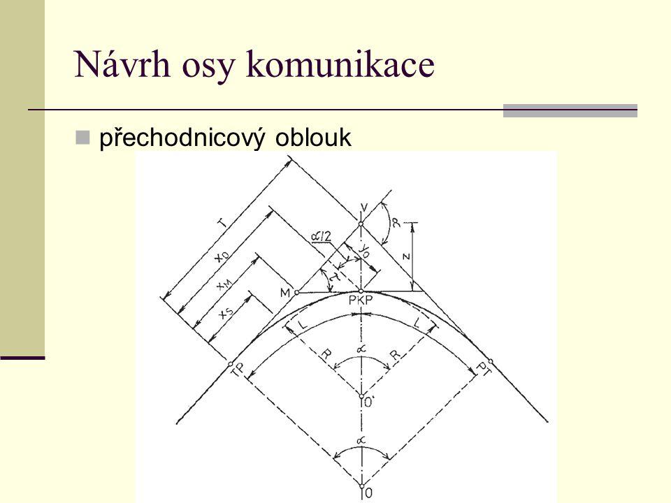 Návrh osy komunikace přechodnicový oblouk