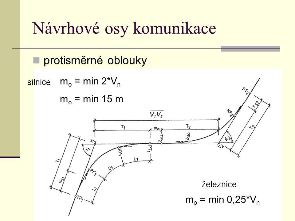 Návrhové osy komunikace protisměrné oblouky m o = min 2*V n m o = min 15 m m o = min 0,25*V n silnice železnice