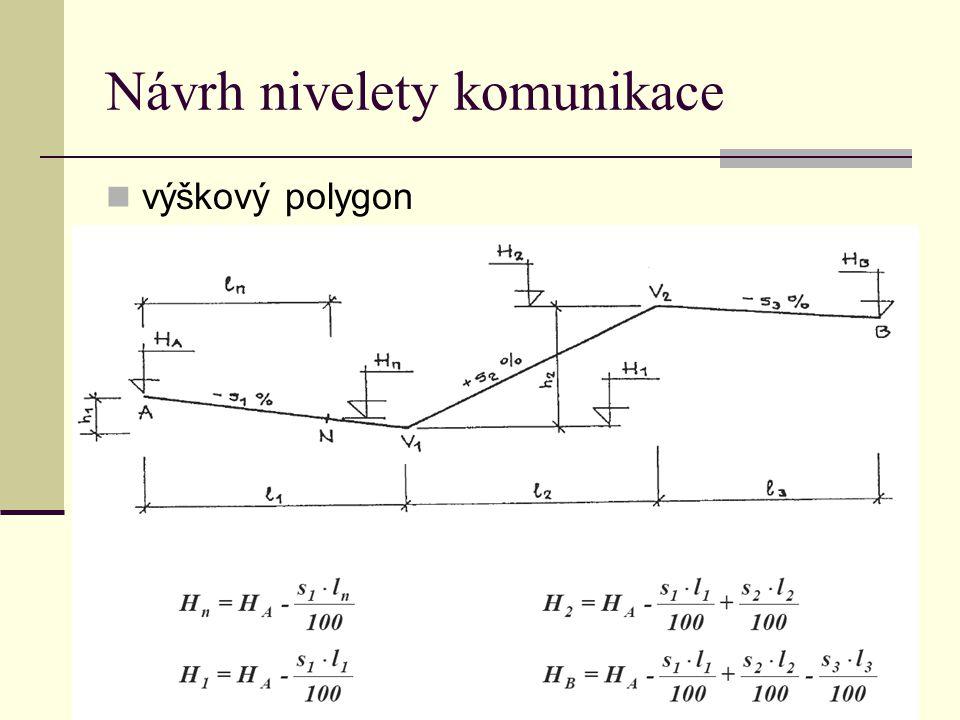 Návrh nivelety komunikace výškový polygon