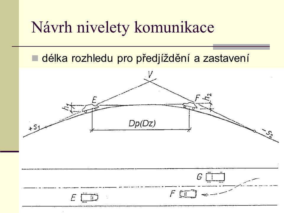 Návrh nivelety komunikace délka rozhledu pro předjíždění a zastavení