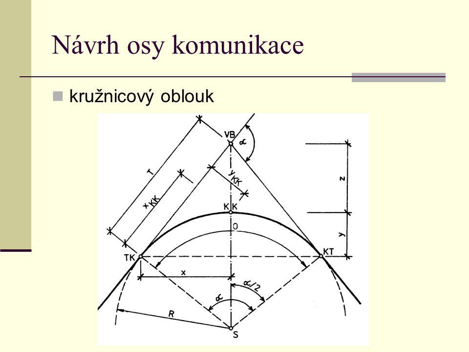 Návrh osy komunikace kružnicový oblouk