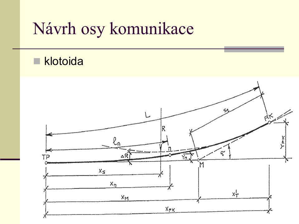 """Výškové řešení trasy – """"niveleta Výškového vedení trasy – (průmět do svislé roviny) Návrh výškového polygonu Návrh nivelety komunikace (soulad se směrovým řešením)"""