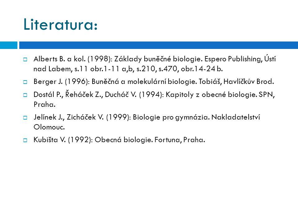 Literatura:  Alberts B. a kol. (1998): Základy buněčné biologie. Espero Publishing, Ústí nad Labem, s.11 obr.1-11 a,b, s.210, s.470, obr.14-24 b.  B