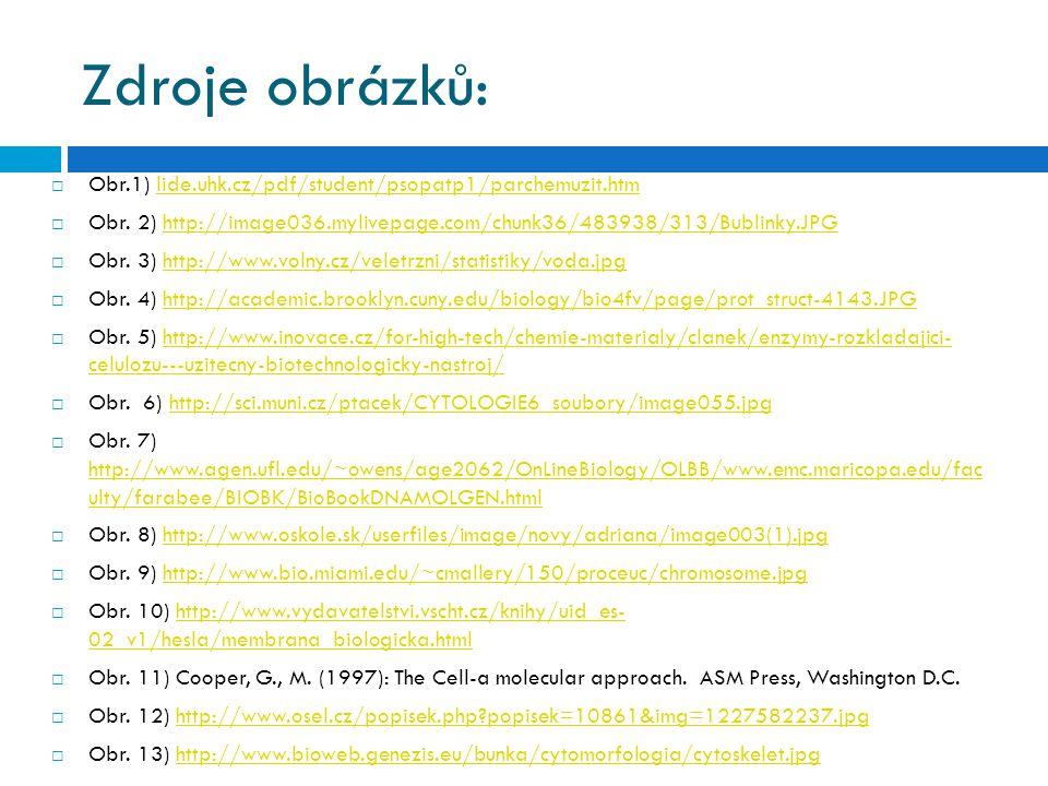 Zdroje obrázků:  Obr.1) lide.uhk.cz/pdf/student/psopatp1/parchemuzit.htmlide.uhk.cz/pdf/student/psopatp1/parchemuzit.htm  Obr. 2) http://image036.my