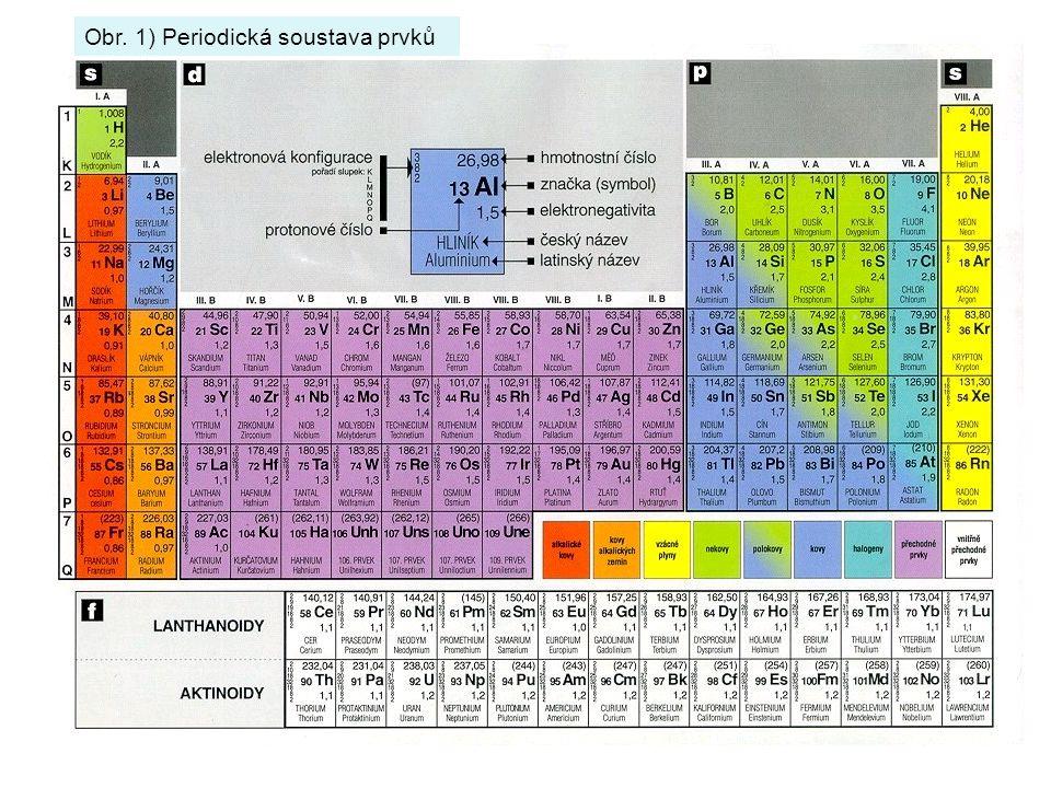 2) Sloučeniny A.Anorganické (neústrojné) voda, soli, plyny B.