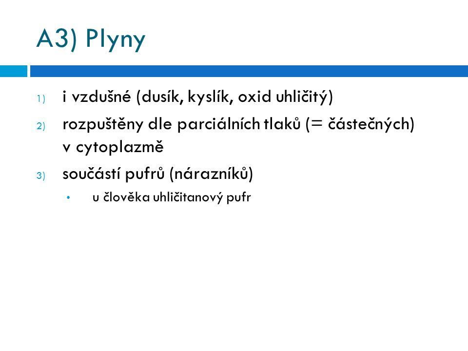 A3) Plyny 1) i vzdušné (dusík, kyslík, oxid uhličitý) 2) rozpuštěny dle parciálních tlaků (= částečných) v cytoplazmě 3) součástí pufrů (nárazníků) u