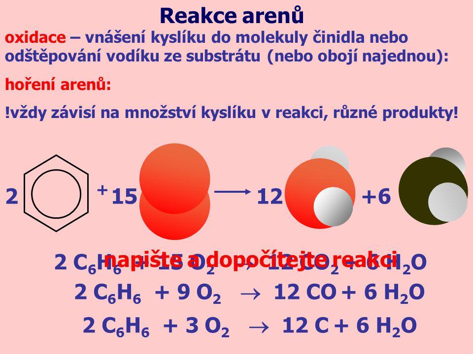 2 C 6 H 6 + 15 O 2  12 CO 2 + 6 H 2 O oxidace – vnášení kyslíku do molekuly činidla nebo odštěpování vodíku ze substrátu (nebo obojí najednou): hořen