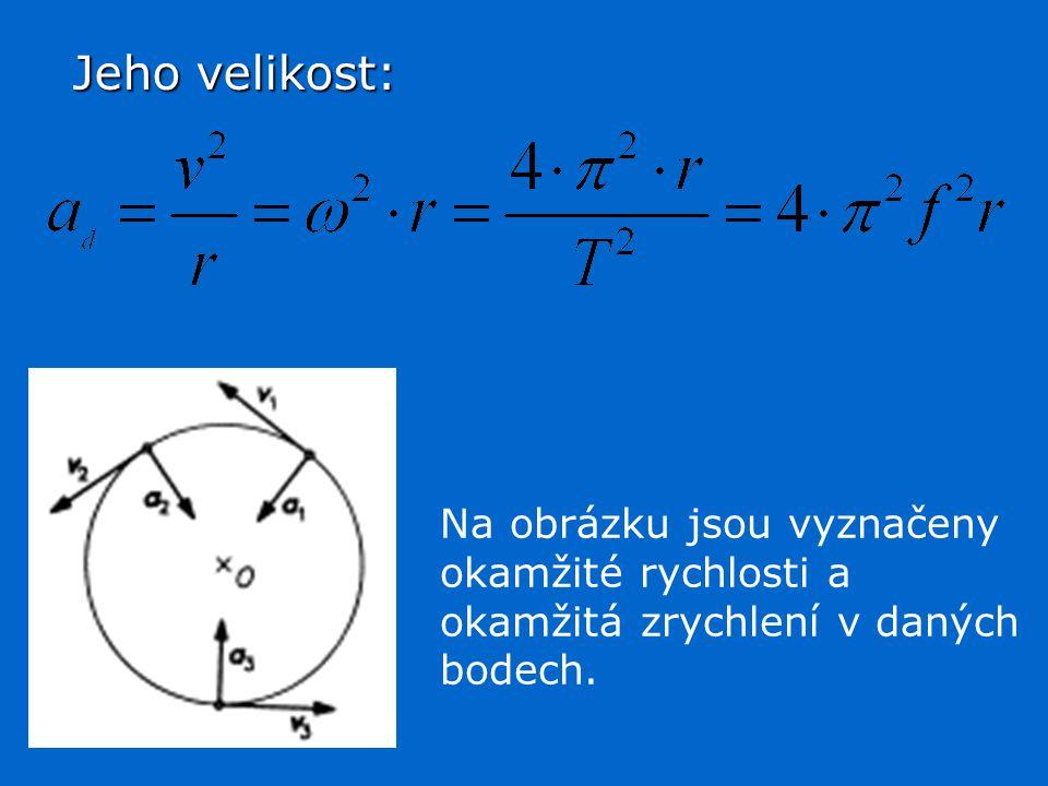 Jeho velikost: Na obrázku jsou vyznačeny okamžité rychlosti a okamžitá zrychlení v daných bodech.