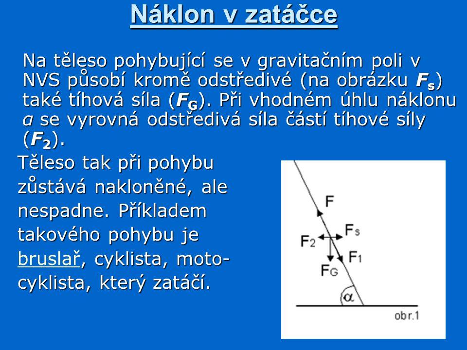 Náklon v zatáčce Na těleso pohybující se v gravitačním poli v NVS působí kromě odstředivé (na obrázku F s ) také tíhová síla (F G ).